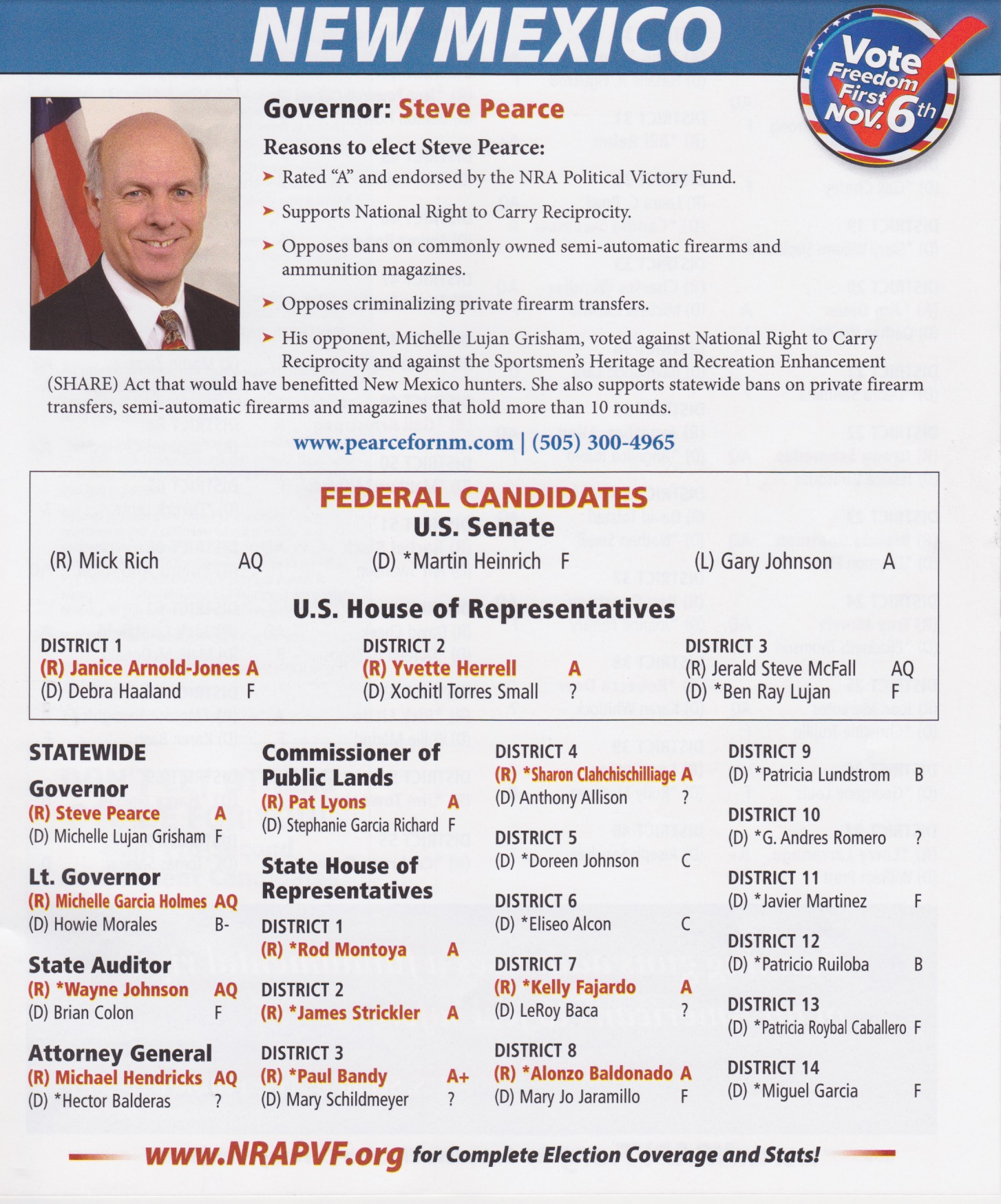 NRA Endorsed Candidates